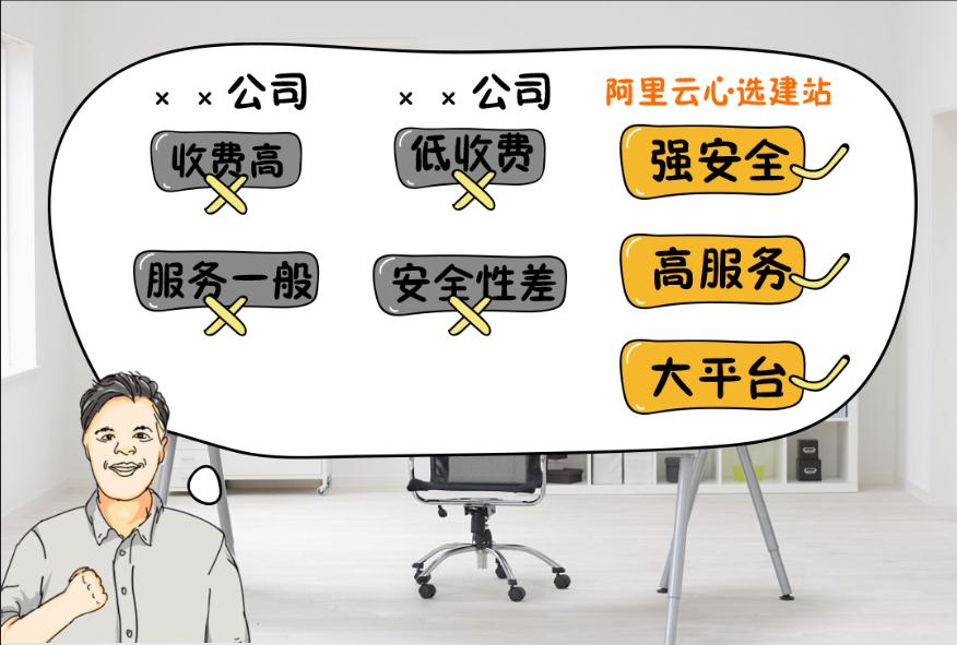 企业营销第一步,阿里云教你怎么做